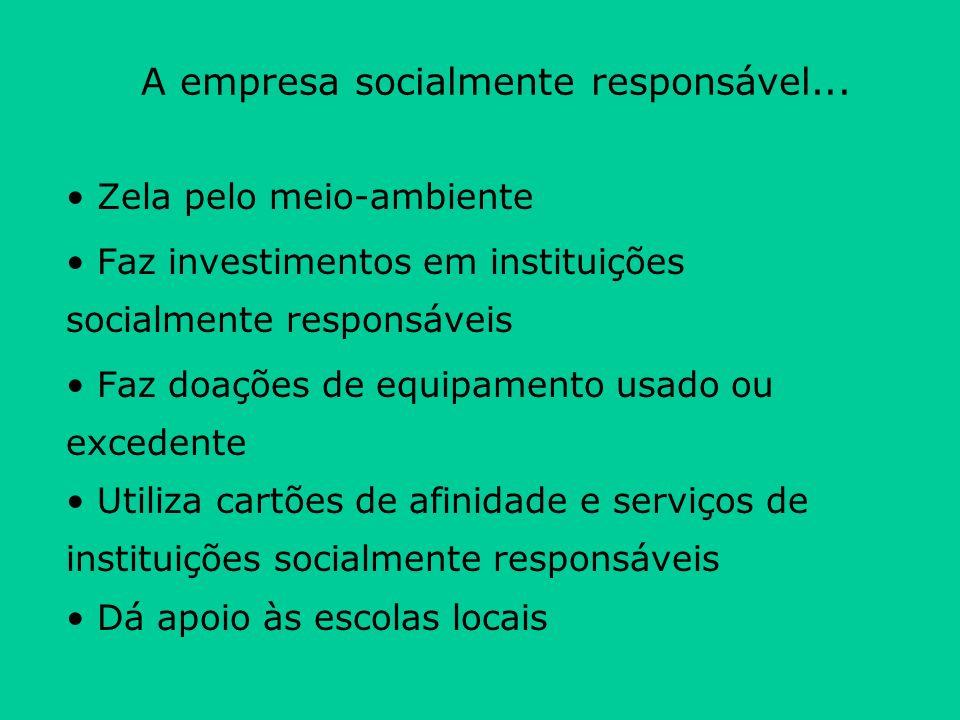 Zela pelo meio-ambiente Faz investimentos em instituições socialmente responsáveis Faz doações de equipamento usado ou excedente Utiliza cartões de af