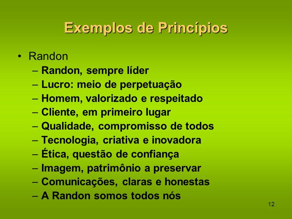 11 Exemplos de Princípios PHILIP MORRIS –O direito de liberdade de escolha –Vencer/conquistar outros com uma briga limpa –Encorajar iniciativas pessoa