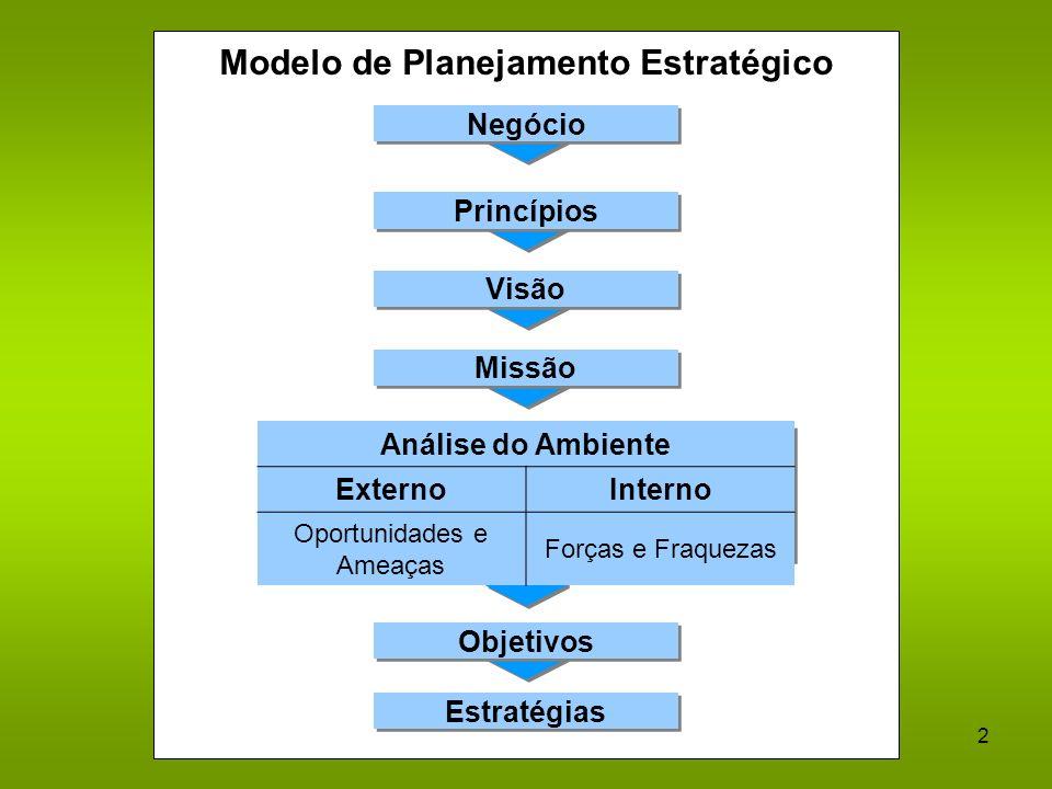 1 Negócio: é o âmbito de atuação da empresa EMPRESARESTRITOAMPLO ATLASELEVADORESTRANSPORTE ESTRELABRINQUEDOSALEGRIA IBMCOMPUTADORESSOLUÇÕES INFO REVLO