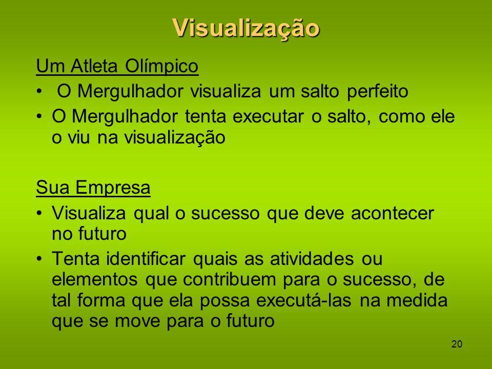19 Visão Estratégica do Negócio O conceito de visão para a organização significa a explicitação do que se imagina para ela. Desejos Princípios Sonhos