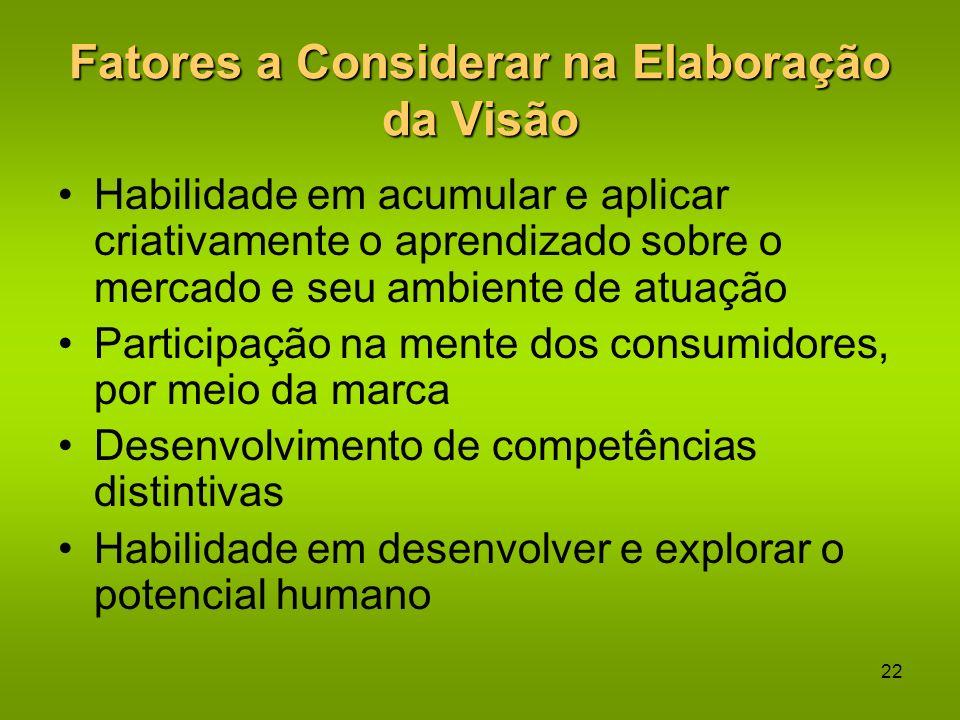 21 VISÃO COMO SE PRETENDE QUE A ORGANIZAÇÃO SEJA VISTA E RECONHECIDA NO FUTURO A visão é uma projeção das oportunidades futuras do negócio da organiza