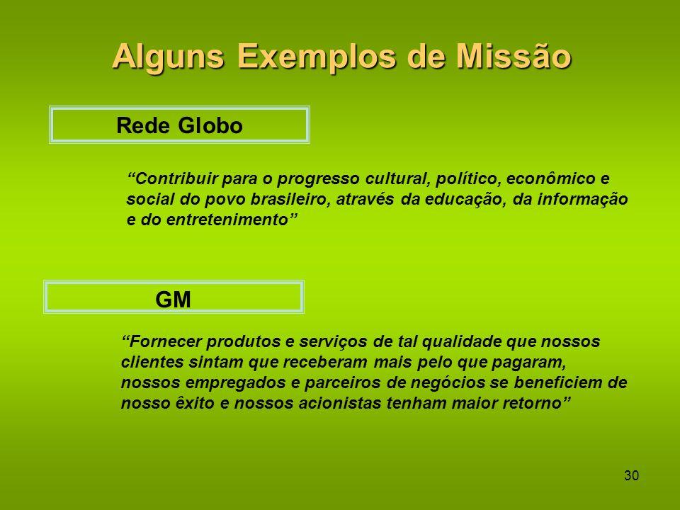 29 Alguns Exemplos de Missão Nossa missão é atender às necessidades de transportes de nossos clientes, aprimorando nossos produtos e serviços, prosper