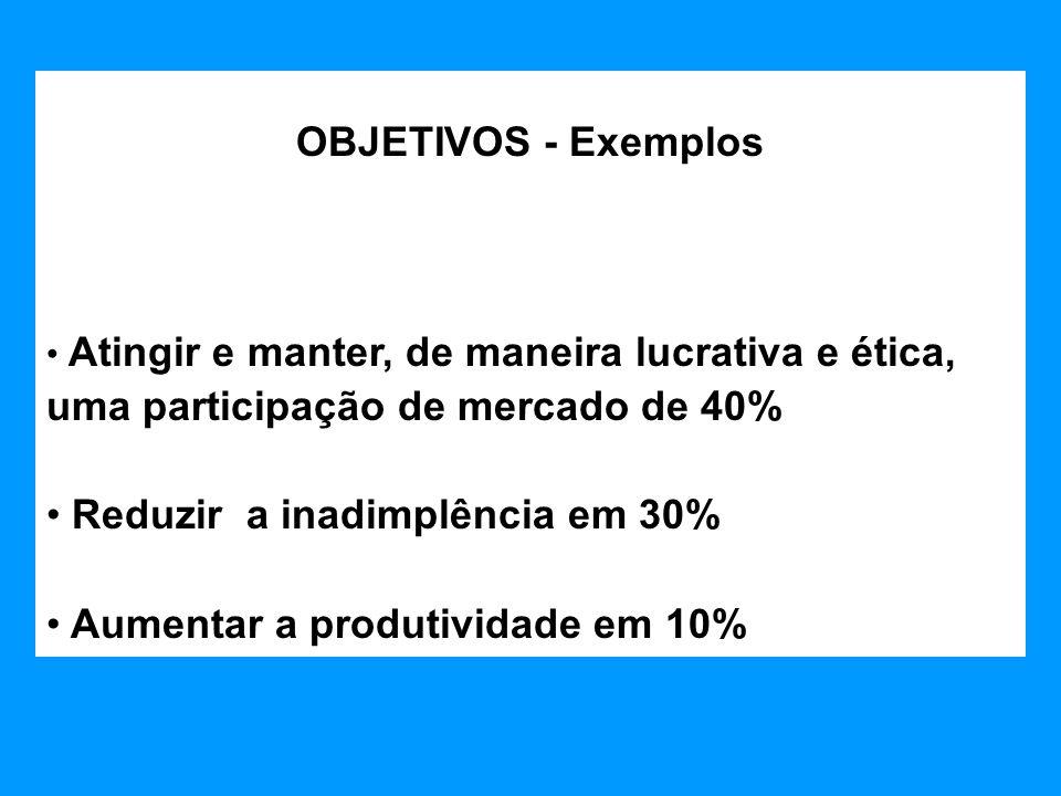OBJETIVOS - Exemplos Atingir e manter, de maneira lucrativa e ética, uma participação de mercado de 40% Reduzir a inadimplência em 30% Aumentar a prod