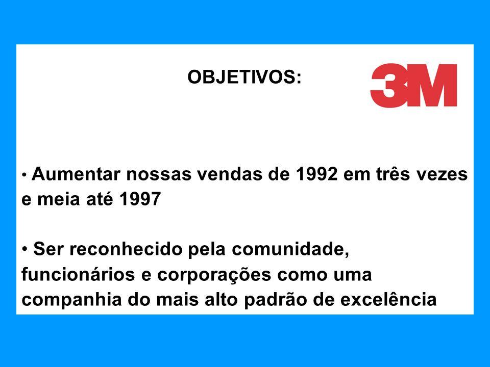 OBJETIVOS: Aumentar nossas vendas de 1992 em três vezes e meia até 1997 Ser reconhecido pela comunidade, funcionários e corporações como uma companhia