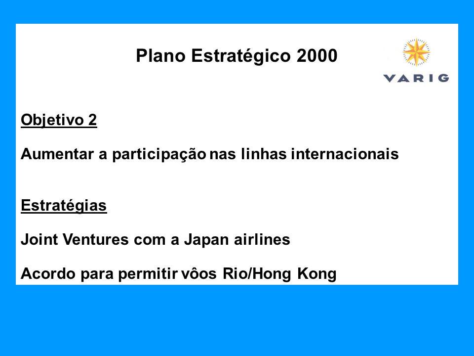Plano Estratégico 2000 Objetivo 2 Aumentar a participação nas linhas internacionais Estratégias Joint Ventures com a Japan airlines Acordo para permit