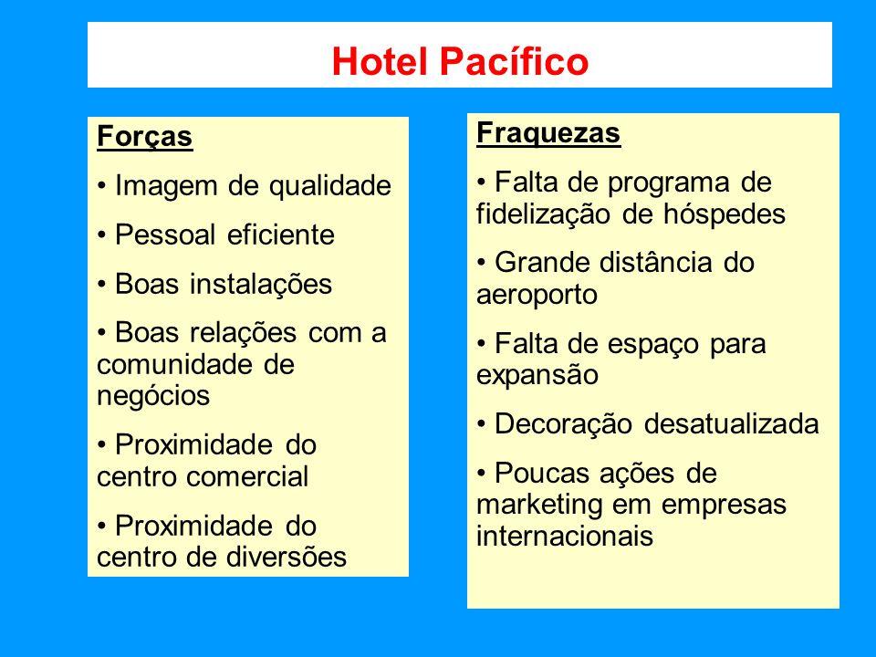 Hotel Pacífico Forças Imagem de qualidade Pessoal eficiente Boas instalações Boas relações com a comunidade de negócios Proximidade do centro comercia