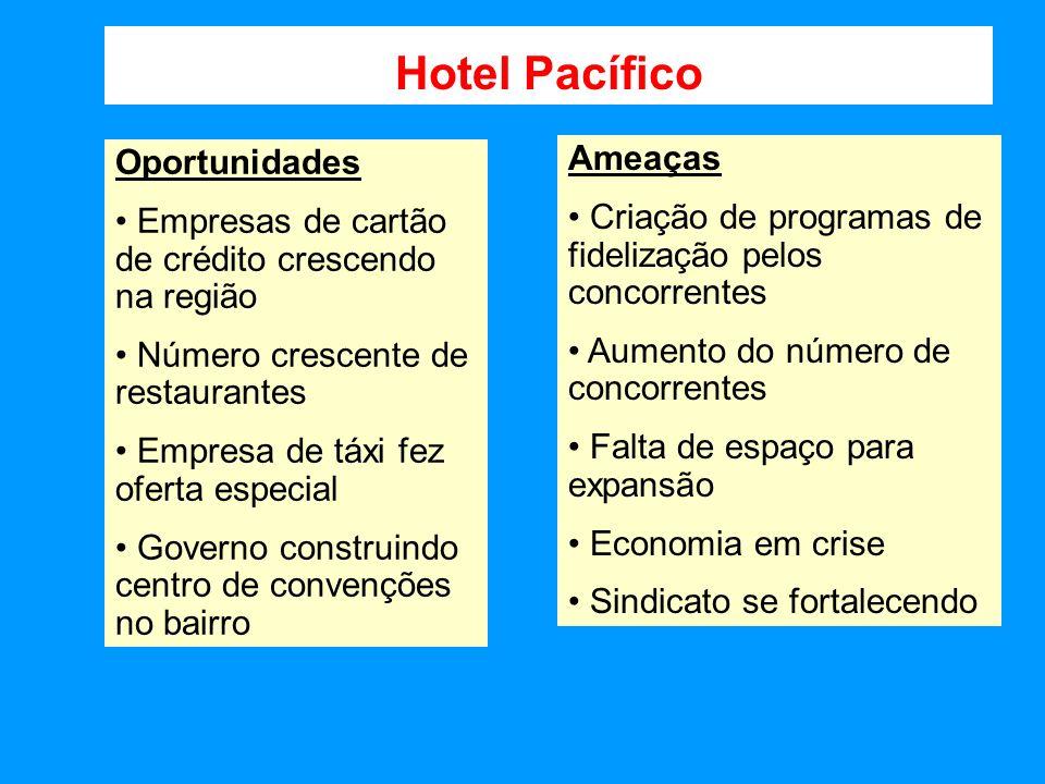 Hotel Pacífico Oportunidades Empresas de cartão de crédito crescendo na região Número crescente de restaurantes Empresa de táxi fez oferta especial Go