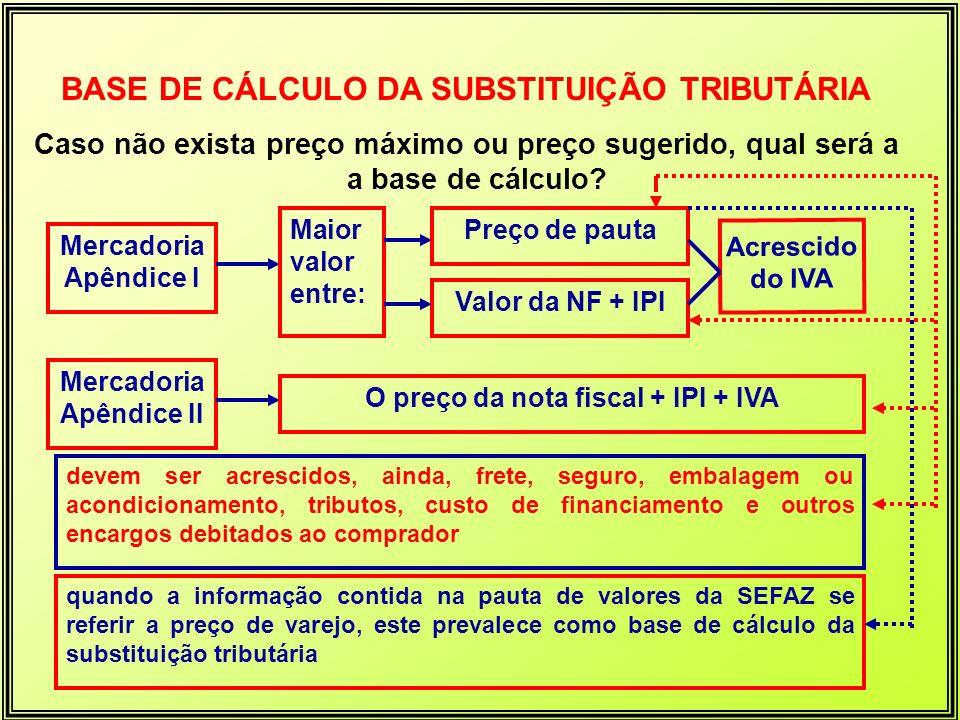 Mercadoria Apêndice I Caso não exista preço máximo ou preço sugerido, qual será a a base de cálculo? Maior valor entre: Preço de pauta Valor da NF + I