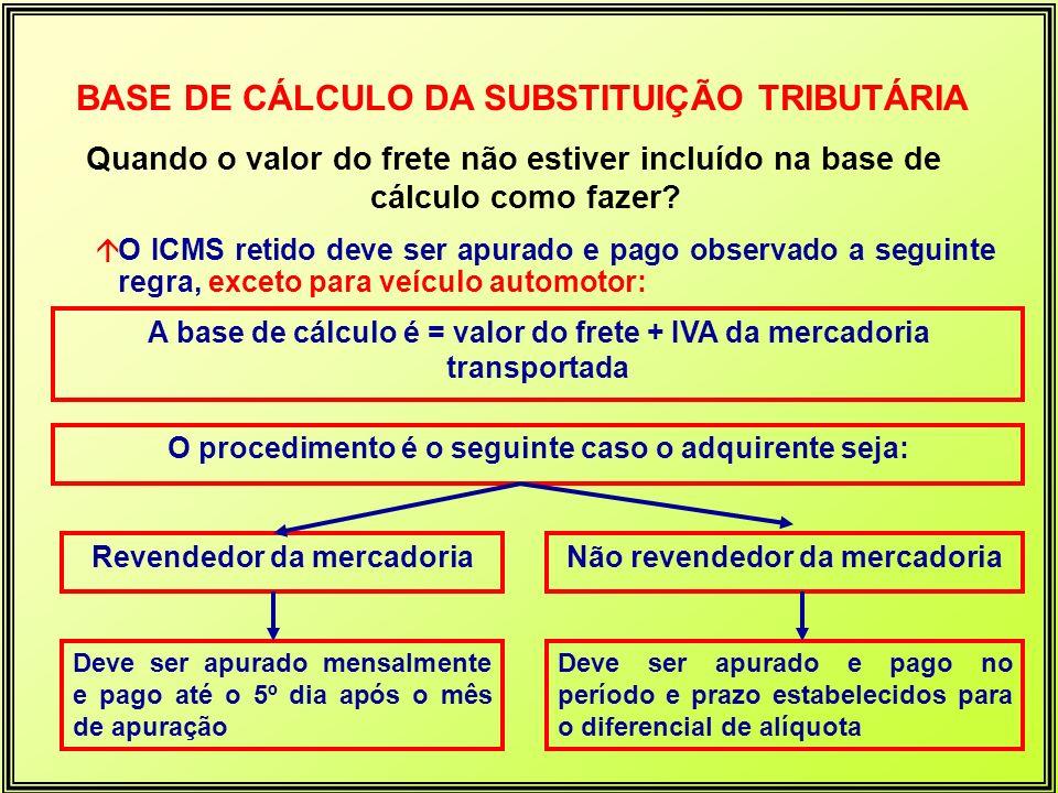 Quando o valor do frete não estiver incluído na base de cálculo como fazer? BASE DE CÁLCULO DA SUBSTITUIÇÃO TRIBUTÁRIA áO ICMS retido deve ser apurado