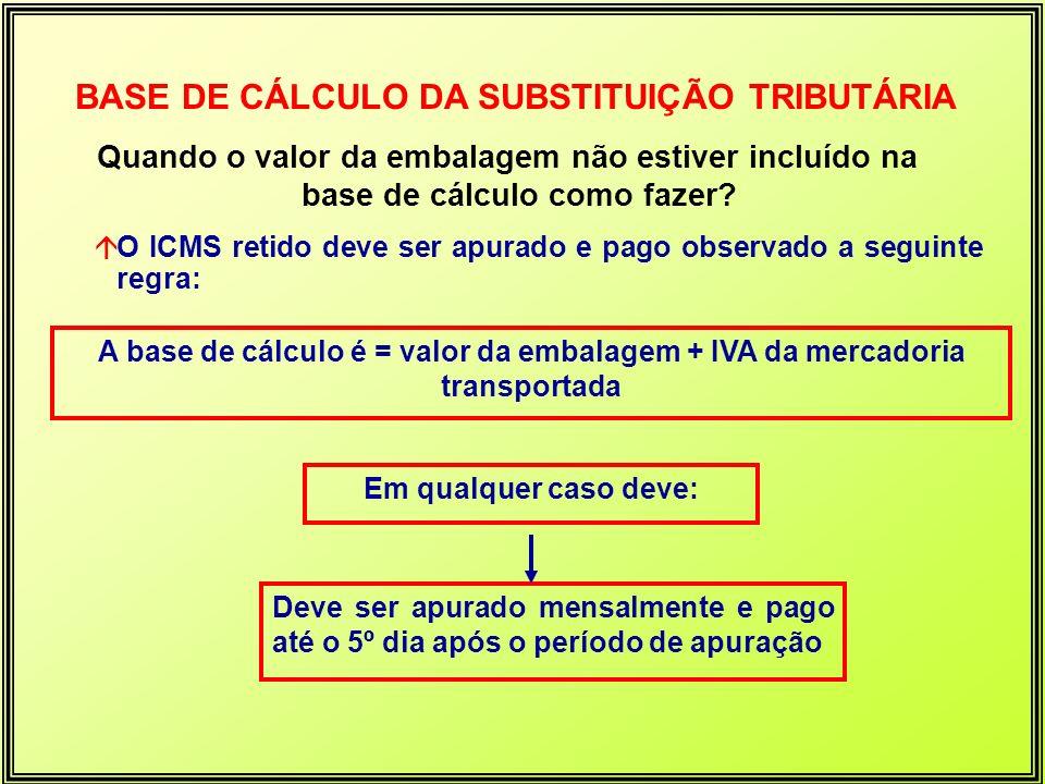 Quando o valor da embalagem não estiver incluído na base de cálculo como fazer? BASE DE CÁLCULO DA SUBSTITUIÇÃO TRIBUTÁRIA áO ICMS retido deve ser apu
