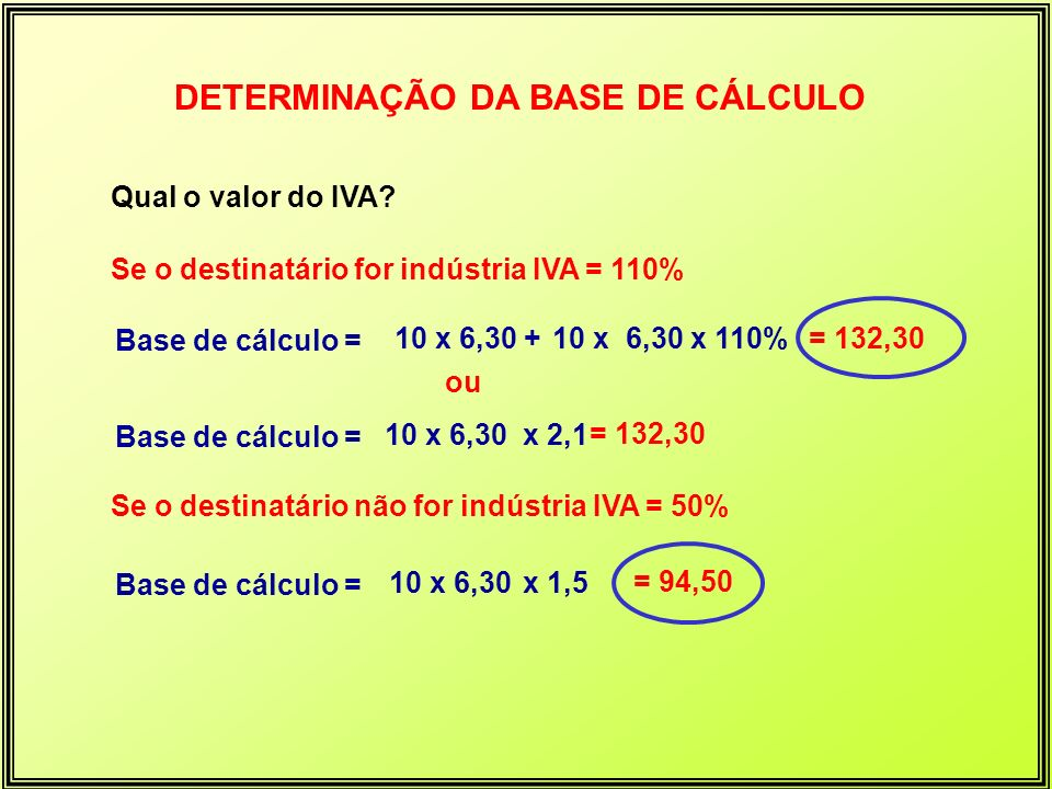 DETERMINAÇÃO DA BASE DE CÁLCULO Base de cálculo = 10 x 6,30 += 132,30 Qual o valor do IVA? 10 x 6,30 x 110% Se o destinatário for indústria IVA = 110%