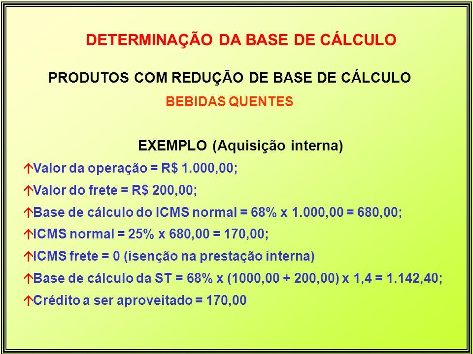 DETERMINAÇÃO DA BASE DE CÁLCULO PRODUTOS COM REDUÇÃO DE BASE DE CÁLCULO BEBIDAS QUENTES EXEMPLO (Aquisição interna) áValor da operação = R$ 1.000,00;