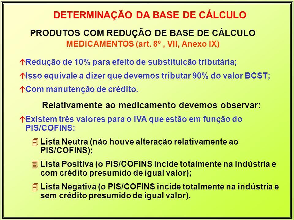 PRODUTOS COM REDUÇÃO DE BASE DE CÁLCULO MEDICAMENTOS (art. 8º, VII, Anexo IX) DETERMINAÇÃO DA BASE DE CÁLCULO áRedução de 10% para efeito de substitui