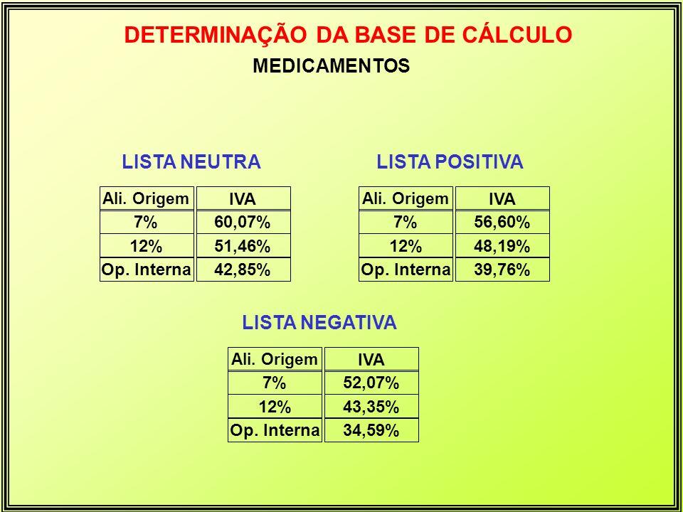 MEDICAMENTOS DETERMINAÇÃO DA BASE DE CÁLCULO LISTA NEUTRA 7% 12% Op. Interna 60,07% 51,46% 42,85% Ali. Origem IVA LISTA POSITIVA 7% 12% Op. Interna 56