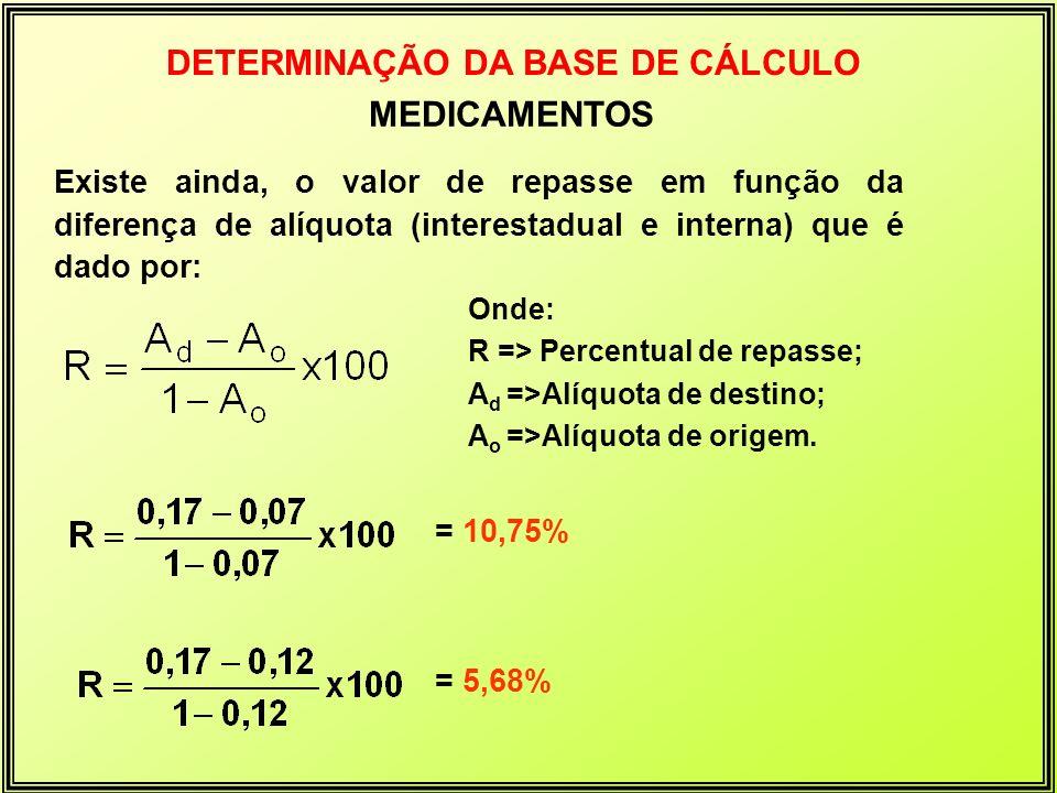 MEDICAMENTOS Existe ainda, o valor de repasse em função da diferença de alíquota (interestadual e interna) que é dado por: = 10,75% DETERMINAÇÃO DA BA