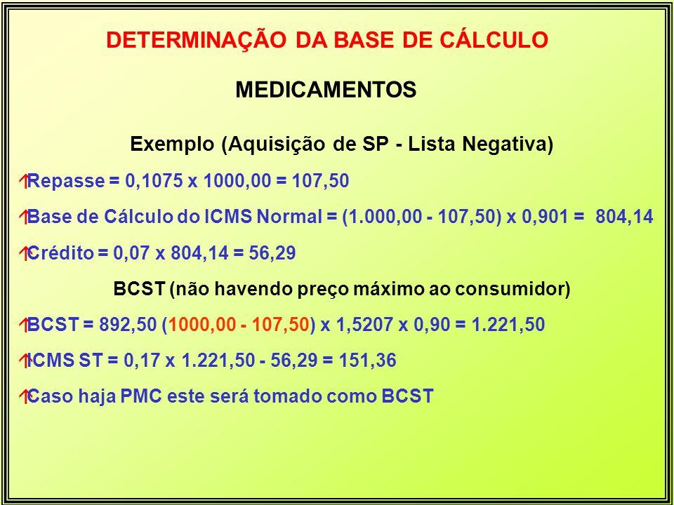 DETERMINAÇÃO DA BASE DE CÁLCULO MEDICAMENTOS Exemplo (Aquisição de SP - Lista Negativa) áRepasse = 0,1075 x 1000,00 = 107,50 áBase de Cálculo do ICMS