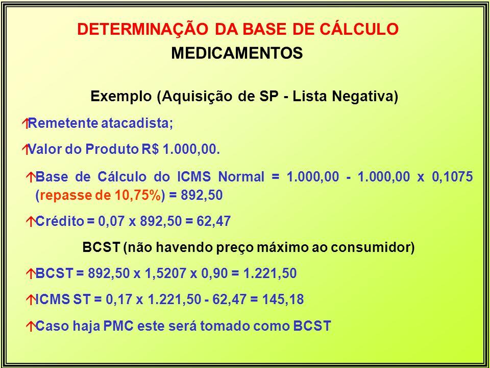 DETERMINAÇÃO DA BASE DE CÁLCULO MEDICAMENTOS Exemplo (Aquisição de SP - Lista Negativa) áRemetente atacadista; áValor do Produto R$ 1.000,00. áBase de