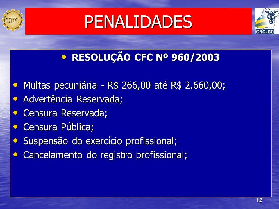 12 PENALIDADES RESOLUÇÃO CFC Nº 960/2003 RESOLUÇÃO CFC Nº 960/2003 Multas pecuniária - R$ 266,00 até R$ 2.660,00; Multas pecuniária - R$ 266,00 até R$