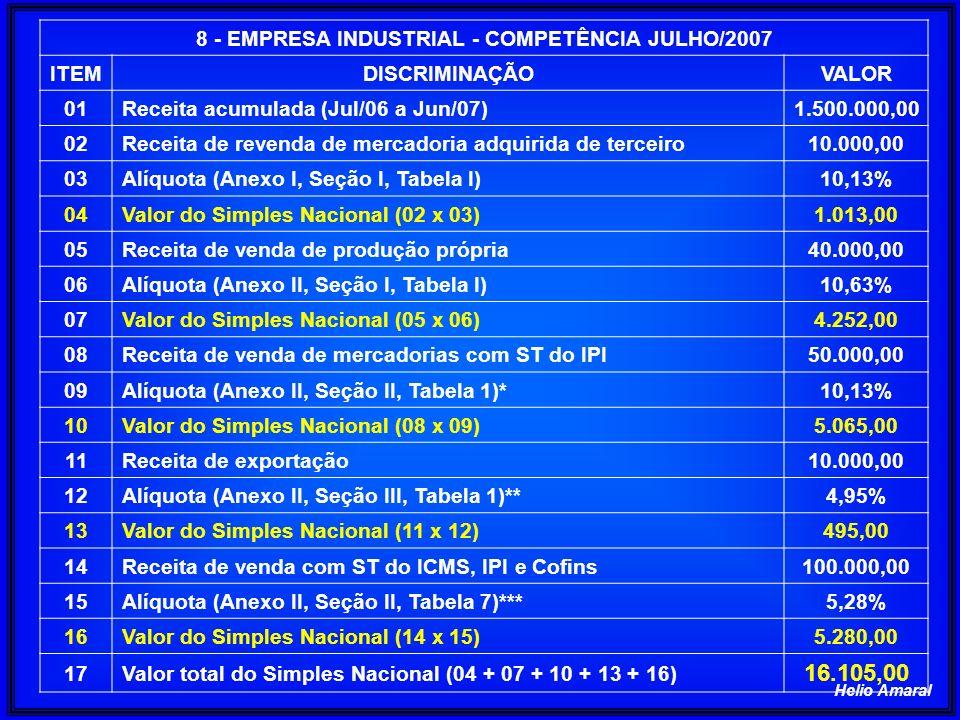 Helio Amaral 8 - EMPRESA INDUSTRIAL - COMPETÊNCIA JULHO/2007 ITEMDISCRIMINAÇÃOVALOR 01Receita acumulada (Jul/06 a Jun/07)1.500.000,00 02Receita de rev