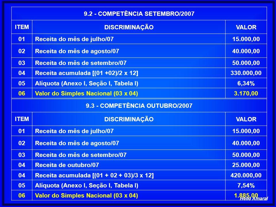 Helio Amaral 9.2 - COMPETÊNCIA SETEMBRO/2007 ITEM DISCRIMINAÇÃOVALOR 01Receita do mês de julho/0715.000,00 02Receita do mês de agosto/0740.000,00 03Re