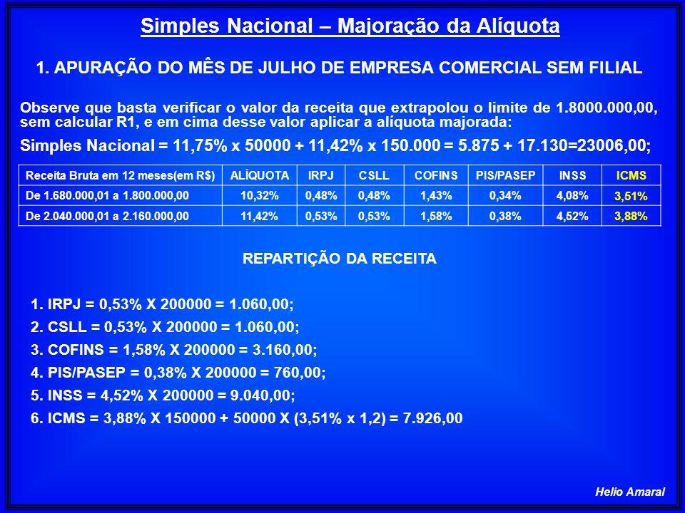 Helio Amaral Simples Nacional – Majoração da Alíquota 1. APURAÇÃO DO MÊS DE JULHO DE EMPRESA COMERCIAL SEM FILIAL Observe que basta verificar o valor