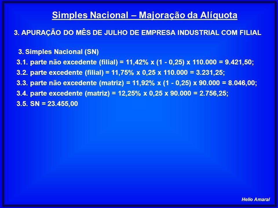 Helio Amaral Simples Nacional – Majoração da Alíquota 3. APURAÇÃO DO MÊS DE JULHO DE EMPRESA INDUSTRIAL COM FILIAL 3.Simples Nacional (SN) 3.1. parte