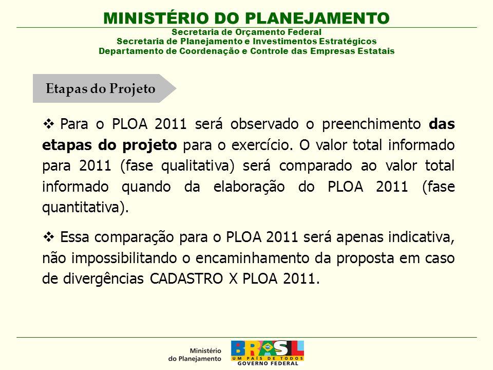 MINISTÉRIO DO PLANEJAMENTO Secretaria de Orçamento Federal Secretaria de Planejamento e Investimentos Estratégicos Departamento de Coordenação e Controle das Empresas Estatais Lei Nº 11.653, de 07 de abril de 2008 Art.