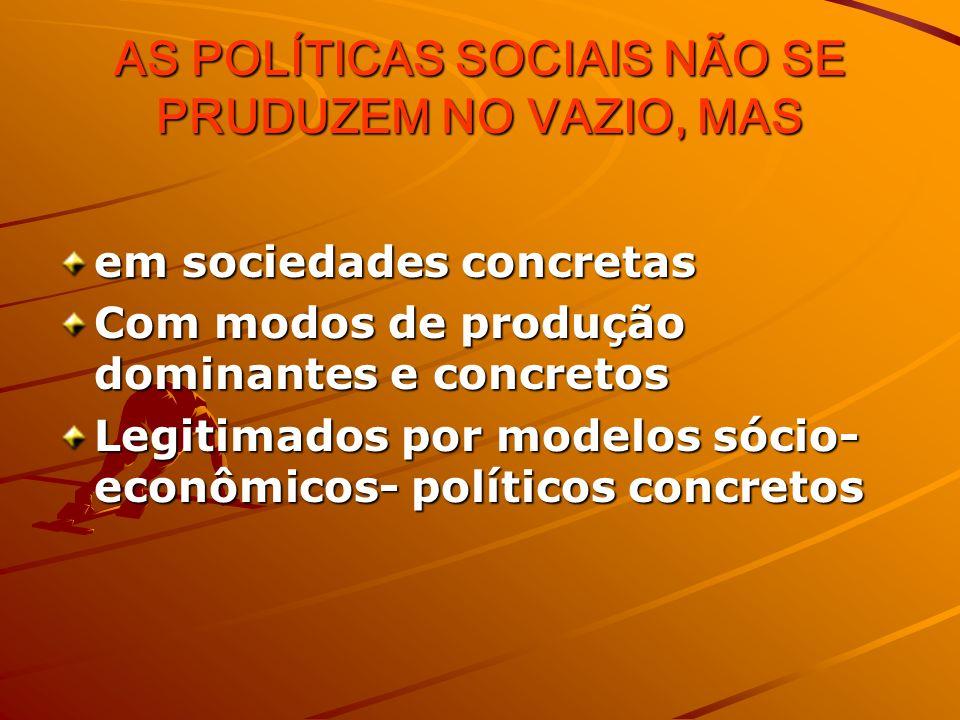 AS POLÍTICAS SOCIAIS NÃO SE PRUDUZEM NO VAZIO, MAS em sociedades concretas Com modos de produção dominantes e concretos Legitimados por modelos sócio- econômicos- políticos concretos