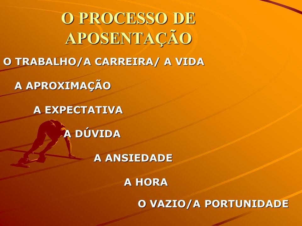 O PROCESSO DE APOSENTAÇÃO O TRABALHO/A CARREIRA/ A VIDA A APROXIMAÇÃO A EXPECTATIVA A DÚVIDA A ANSIEDADE A HORA O VAZIO/A PORTUNIDADE O VAZIO/A PORTUNIDADE