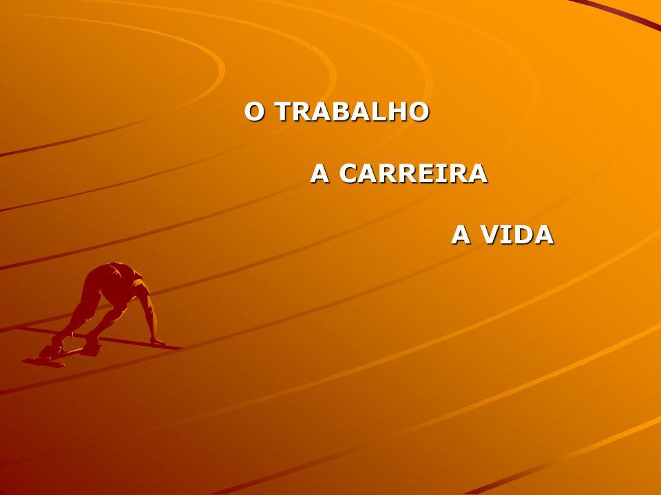 O TRABALHO A CARREIRA A CARREIRA A VIDA A VIDA