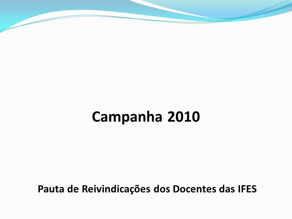 Campanha 2010 Pauta de Reivindicações dos Docentes das IFES