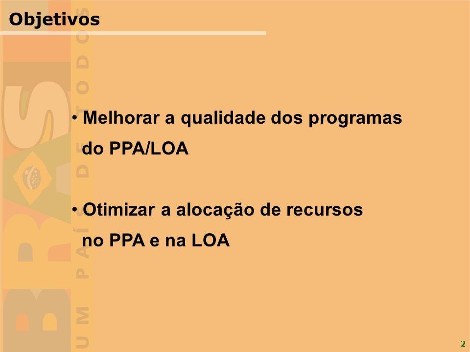 2 Objetivos Melhorar a qualidade dos programas do PPA/LOA Otimizar a alocação de recursos no PPA e na LOA
