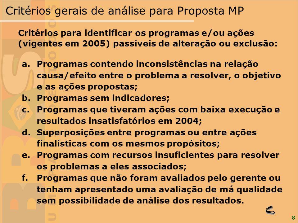 8 Critérios para identificar os programas e/ou ações (vigentes em 2005) passíveis de alteração ou exclusão: a.Programas contendo inconsistências na re