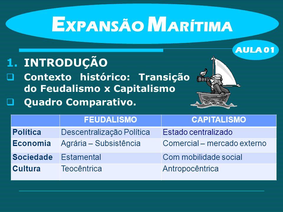 E XPANSÃO M ARÍTIMA 1.INTRODUÇÃO Contexto histórico: Transição do Feudalismo x Capitalismo Quadro Comparativo. AULA 01 FEUDALISMOCAPITALISMO PolíticaD