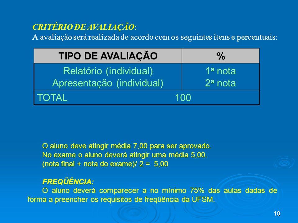 10 CRITÉRIO DE AVALIAÇÃO: A avaliação será realizada de acordo com os seguintes itens e percentuais: O aluno deve atingir média 7,00 para ser aprovado