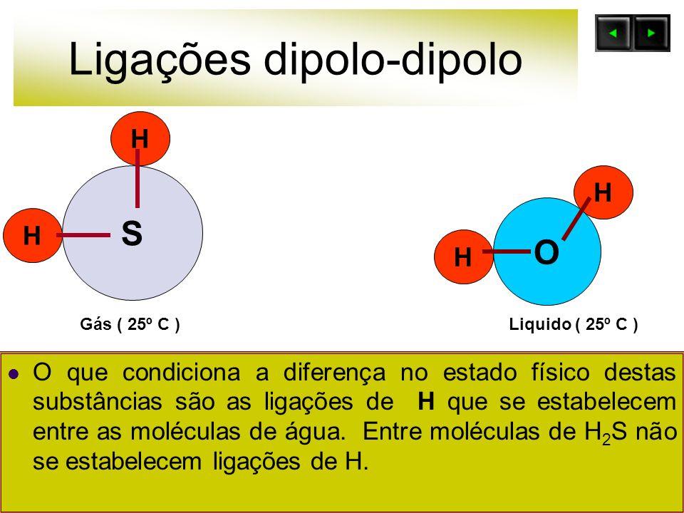 Ligações dipolo-dipolo H H H H O S O que condiciona a diferença no estado físico destas substâncias são as ligações de H que se estabelecem entre as m
