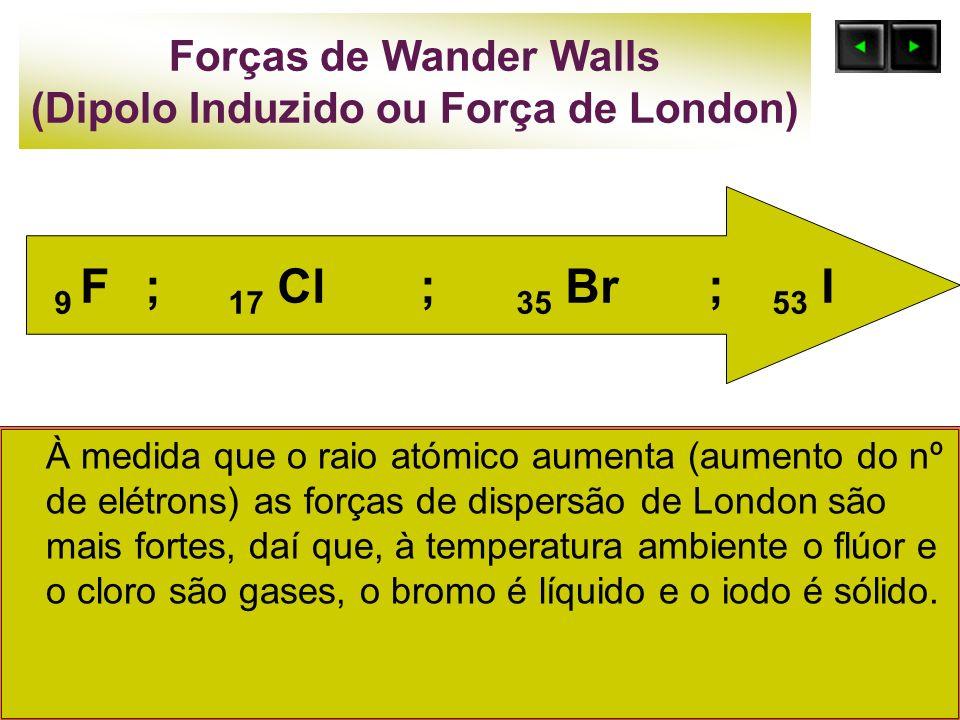Forças de Wander Walls (Dipolo Induzido ou Força de London) À medida que o raio atómico aumenta (aumento do nº de elétrons) as forças de dispersão de