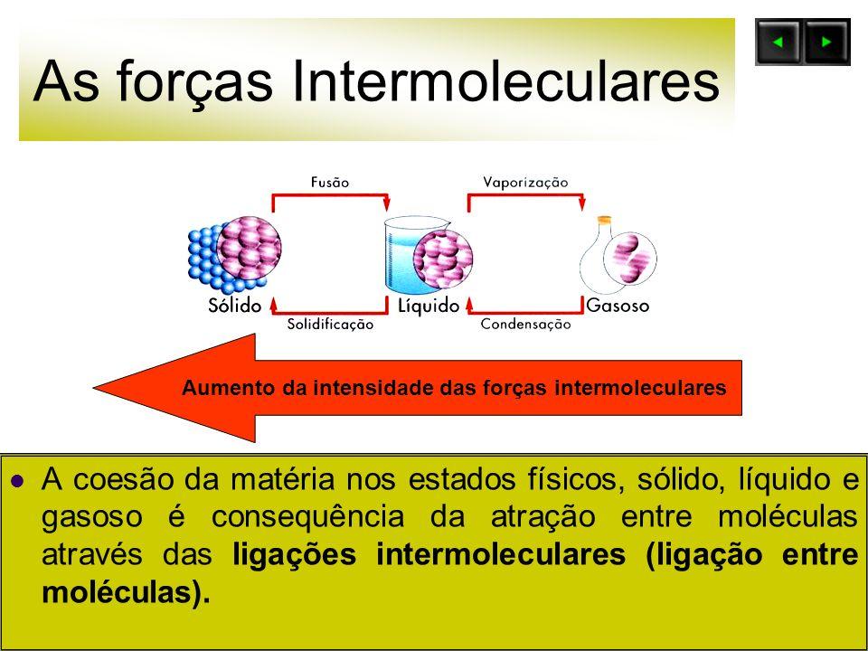As forças Intermoleculares A coesão da matéria nos estados físicos, sólido, líquido e gasoso é consequência da atração entre moléculas através das lig