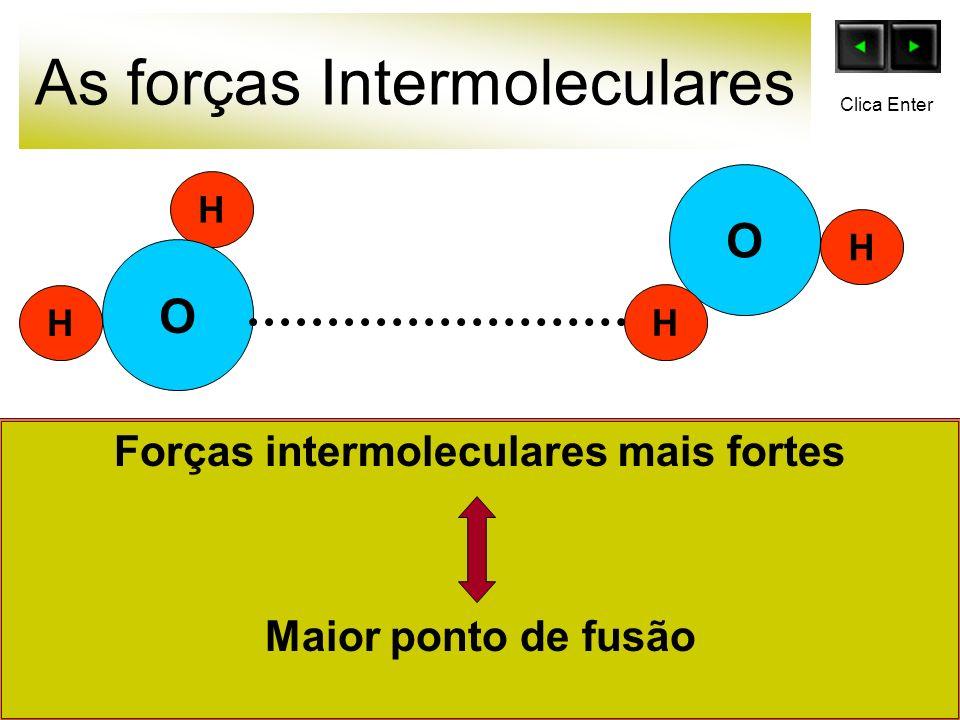 As forças Intermoleculares Quanto mais fortes as ligações intermoleculares, maior será a energia posta em jogo para romper as ligações entre moléculas, de forma que se dê a mudança de estado físico.