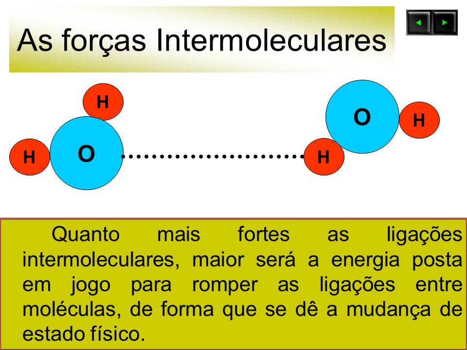 Forças de Wander Walls (Dipolo Induzido ou Força de London) A ligação de London depende : - do número de elétrons; - do tamanho da molécula; B Molécula apolar Dipolo instantâneo + + - - - Dipolo induzido AA B Clica Enter +