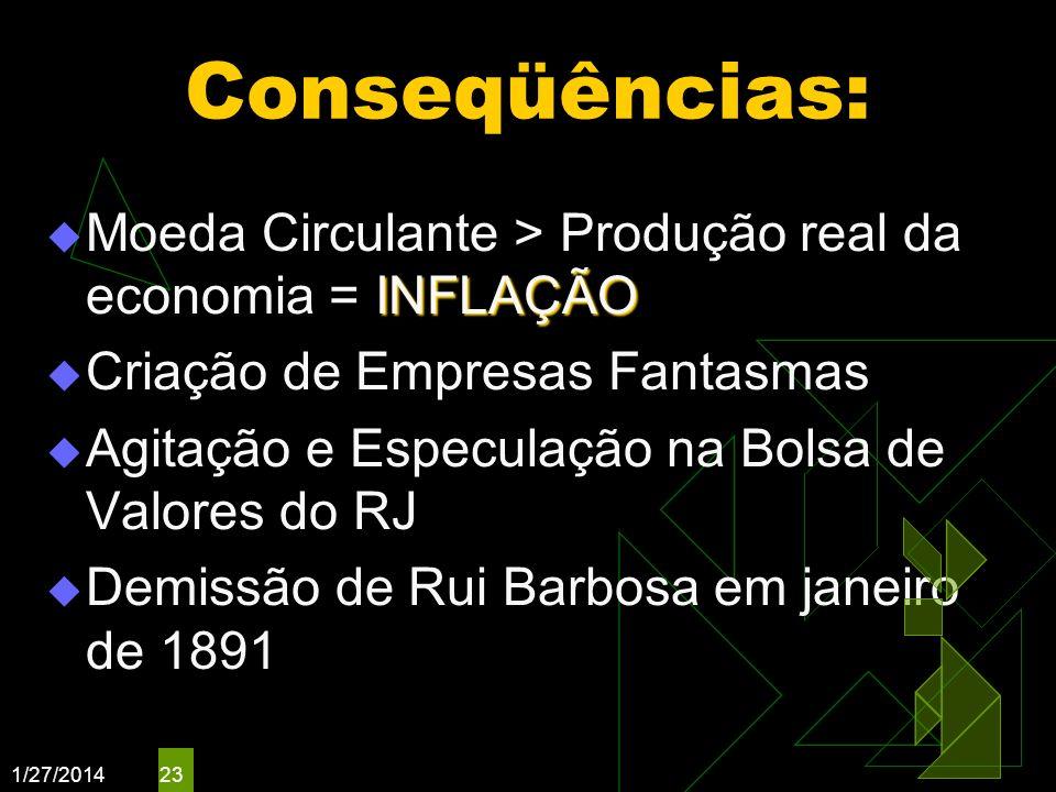 1/27/2014 23 Conseqüências: INFLAÇÃO Moeda Circulante > Produção real da economia = INFLAÇÃO Criação de Empresas Fantasmas Agitação e Especulação na B