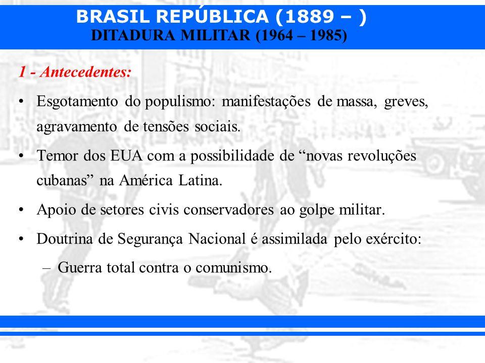 BRASIL REPÚBLICA (1889 – ) DITADURA MILITAR (1964 – 1985) Reação da Linha Dura do exército à abertura política: –Atentados terroristas em bancas de revistas, contra a OAB (Ordem dos Advogados do Brasil).