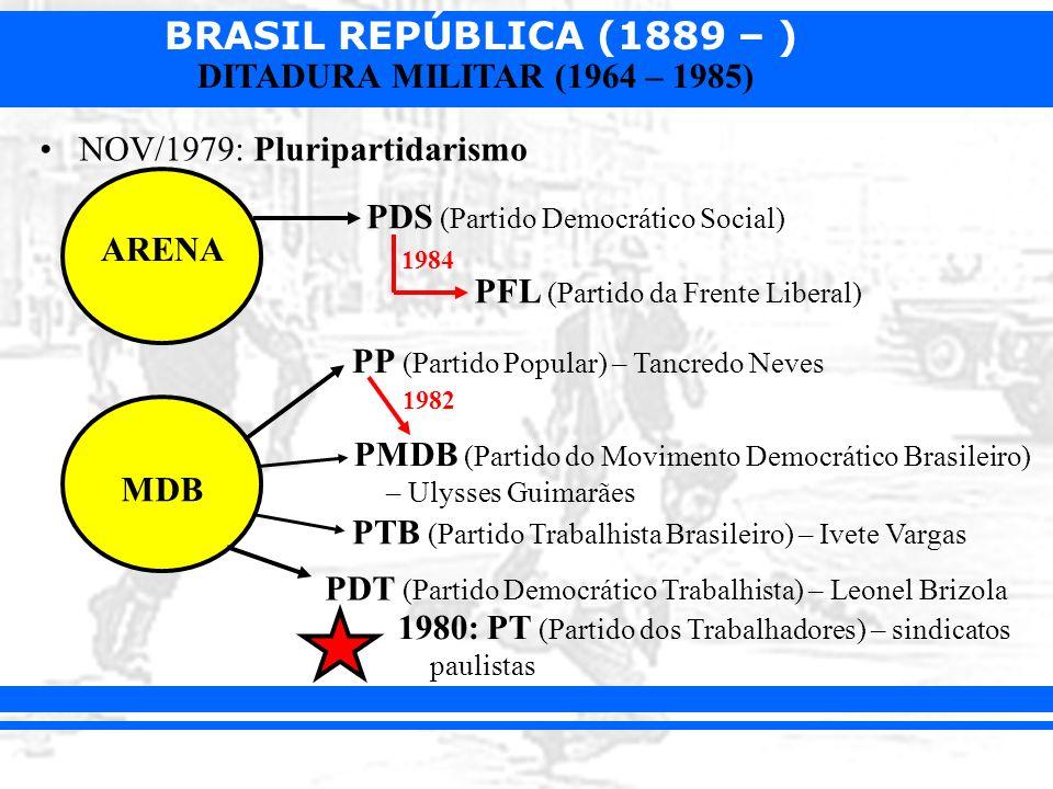 BRASIL REPÚBLICA (1889 – ) DITADURA MILITAR (1964 – 1985) NOV/1979: Pluripartidarismo ARENA MDB PDS (Partido Democrático Social) PP (Partido Popular)