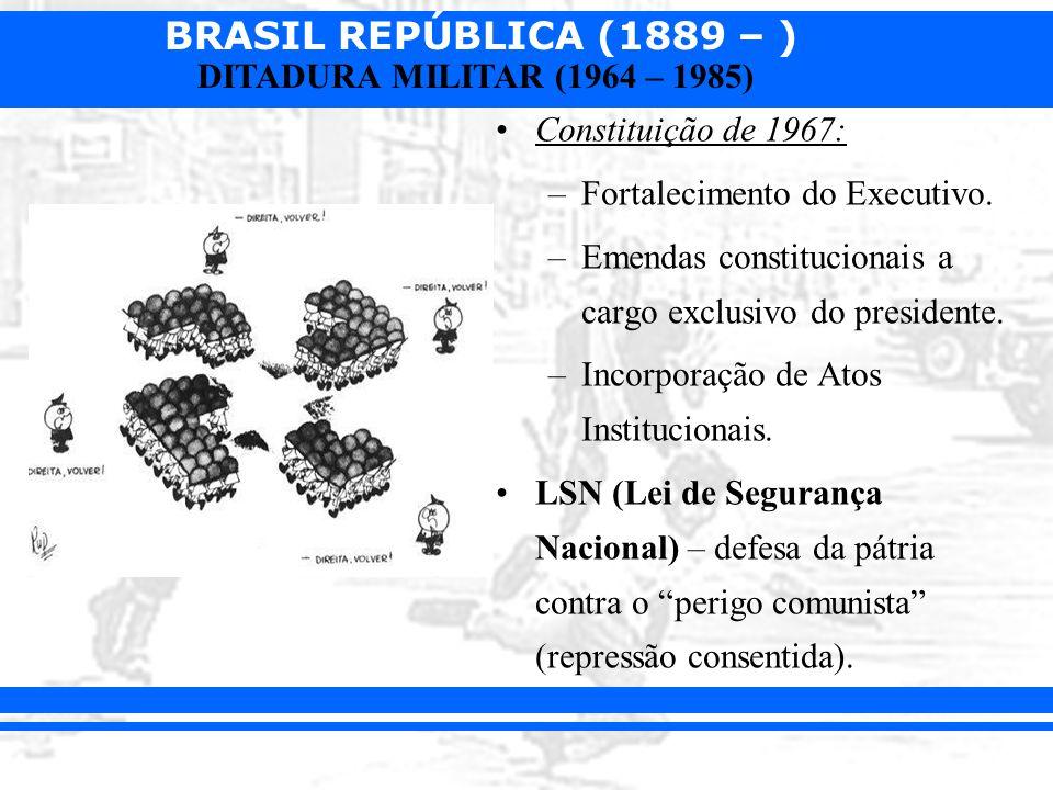 BRASIL REPÚBLICA (1889 – ) DITADURA MILITAR (1964 – 1985) ABR/77: Pacote de Abril: –Fechamento do Congresso.