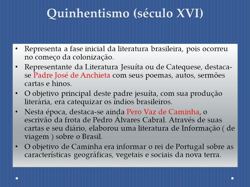 Quinhentismo (século XVI) Representa a fase inicial da literatura brasileira, pois ocorreu no começo da colonização. Representante da Literatura Jesuí