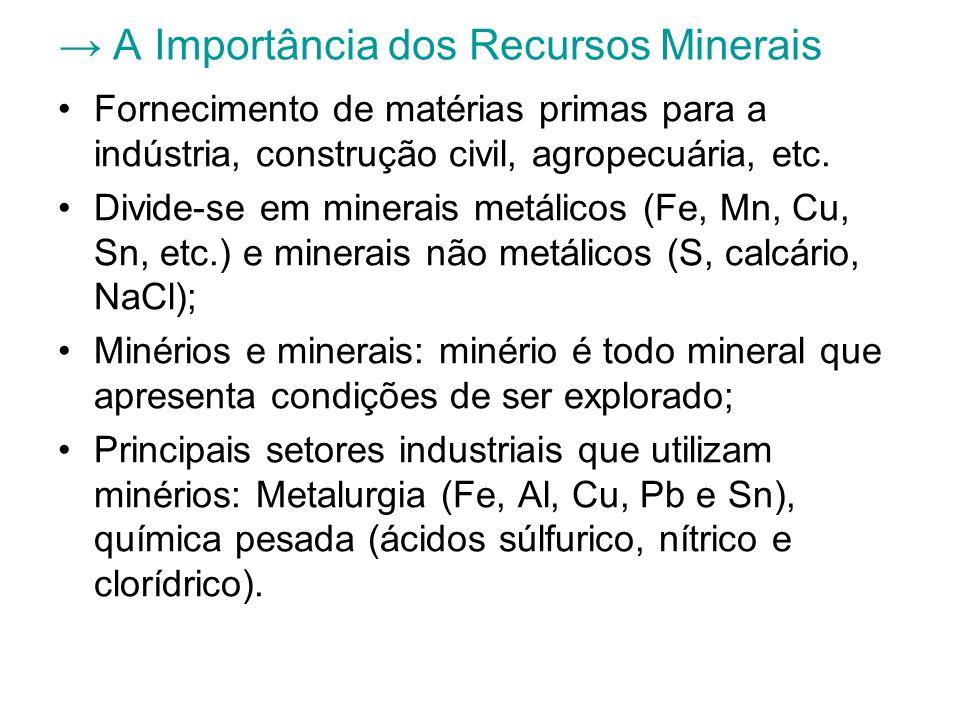 A Importância dos Recursos Minerais Fornecimento de matérias primas para a indústria, construção civil, agropecuária, etc. Divide-se em minerais metál