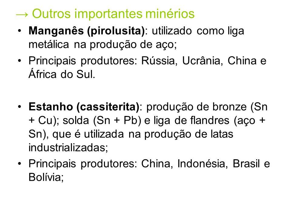 Outros importantes minérios Manganês (pirolusita): utilizado como liga metálica na produção de aço; Principais produtores: Rússia, Ucrânia, China e Áf