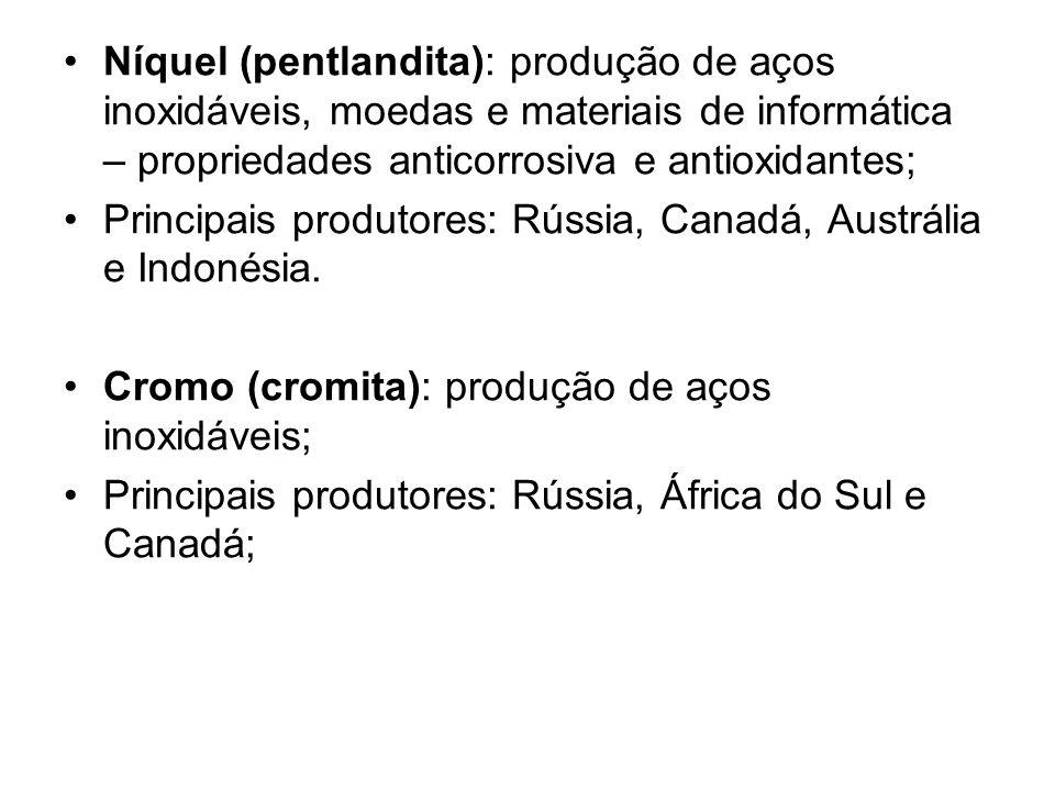 Níquel (pentlandita): produção de aços inoxidáveis, moedas e materiais de informática – propriedades anticorrosiva e antioxidantes; Principais produto