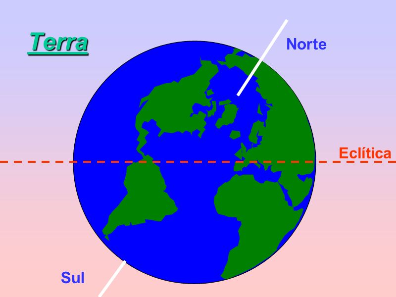Terra Eclítica Norte Sul