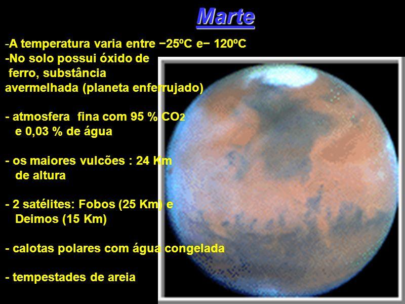 Marte -A temperatura varia entre 25ºC e 120ºC -No solo possui óxido de ferro, substância avermelhada (planeta enferrujado) - atmosfera fina com 95 % C